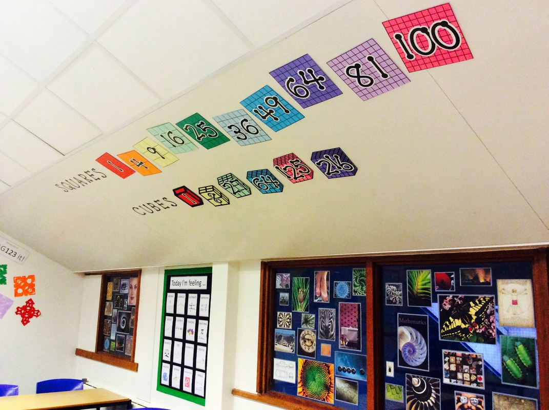 Classroom Ideas Uk ~ Classroom display ideas artful maths