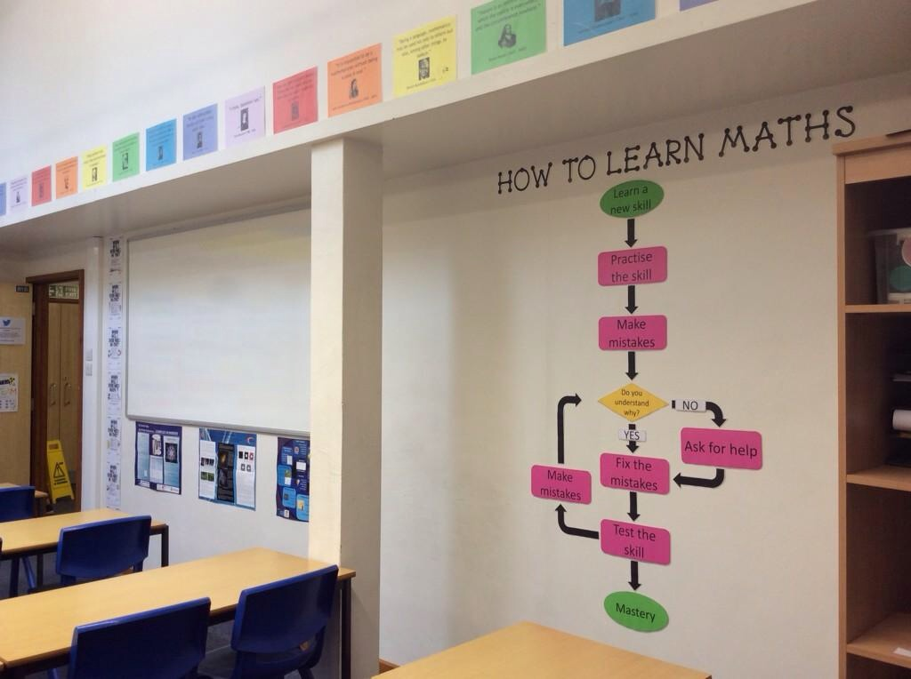 Classroom Design Math ~ Classroom display ideas artful maths
